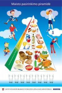 Piramide sveikos mitybos